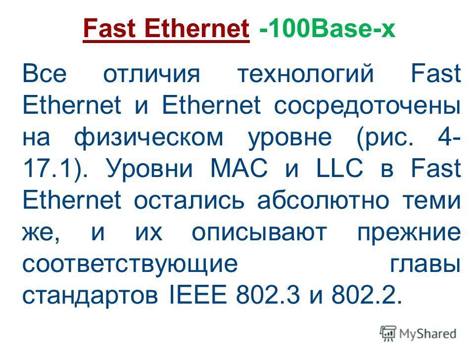 Fast Ethernet -100Base-x Все отличия технологий Fast Ethernet и Ethernet сосредоточены на физическом уровне (рис. 4- 17.1). Уровни MAC и LLC в Fast Ethernet остались абсолютно теми же, и их описывают прежние соответствующие главы стандартов IEEE 802.