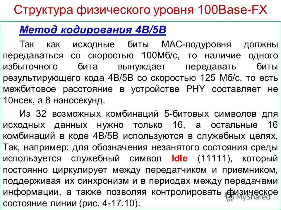 Структура физического уровня 100Base-FX Метод кодирования 4B/5B Так как исходные биты MAC-подуровня должны передаваться со скоростью 100Мб/c, то наличие одного избыточного бита вынуждает передавать биты результирующего кода 4B/5B со скоростью 125 Мб/