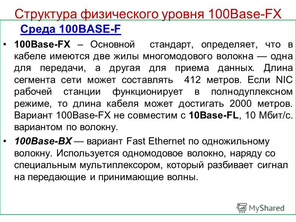 Структура физического уровня 100Base-FX Среда 100BASE-F 100Base-FX – Основной стандарт, определяет, что в кабеле имеются две жилы многомодового волокна одна для передачи, а другая для приема данных. Длина сегмента сети может составлять 412 метров. Ес