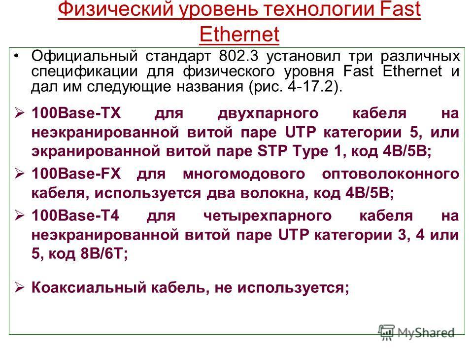 Физический уровень технологии Fast Ethernet Официальный стандарт 802.3 установил три различных спецификации для физического уровня Fast Ethernet и дал им следующие названия (рис. 4-17.2). 100Base-TX для двухпарного кабеля на неэкранированной витой па