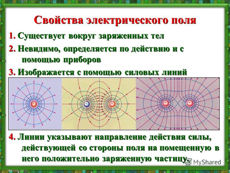 Свойства электрического поля 1. Существует вокруг заряженных тел 2. Невидимо, определяется по действию и с помощью приборов 3. Изображается с помощью силовых линий 4. Линии указывают направление действия силы, действующей со стороны поля на помещенну