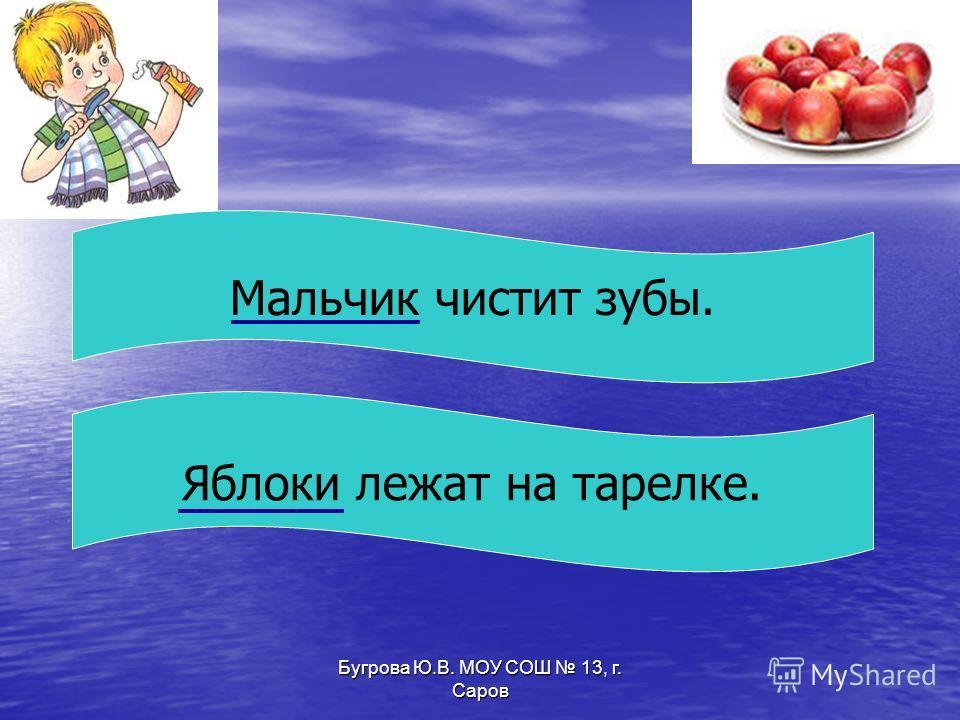 Бугрова Ю.В. МОУ СОШ 13, г. Саров Мальчик чистит зубы. Яблоки лежат на тарелке.