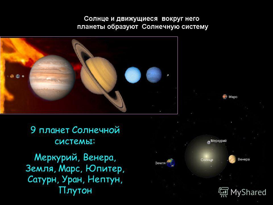 9 планет Солнечной системы: Меркурий, Венера, Земля, Марс, Юпитер, Сатурн, Уран, Нептун, Плутон