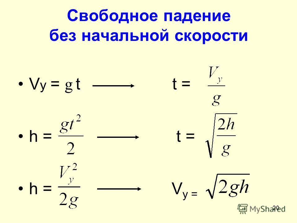 20 Свободное падение без начальной скорости V y = g t t = h = t = h = V y =
