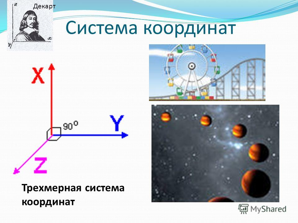 Система координат Трехмерная система координат Декарт