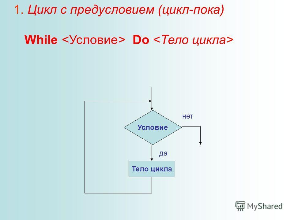 1. Цикл с предусловием (цикл-пока) While Do Условие Тело цикла да нет