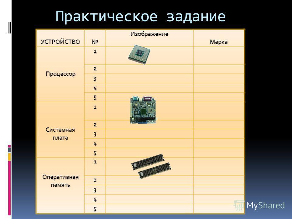 Практическое заданиеУСТРОЙСТВОИзображениеМаркаПроцессор1 2 3 4 5 Системная плата 1 2 3 4 5 Оперативная память 1 2 3 4 5