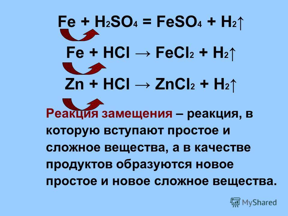 Fe + H 2 SO 4 = FeSO 4 + H 2 Fe + HCl FeCl 2 + H 2 Zn + HCl ZnCl 2 + H 2 Реакция замещения – реакция, в которую вступают простое и сложное вещества, а в качестве продуктов образуются новое простое и новое сложное вещества.