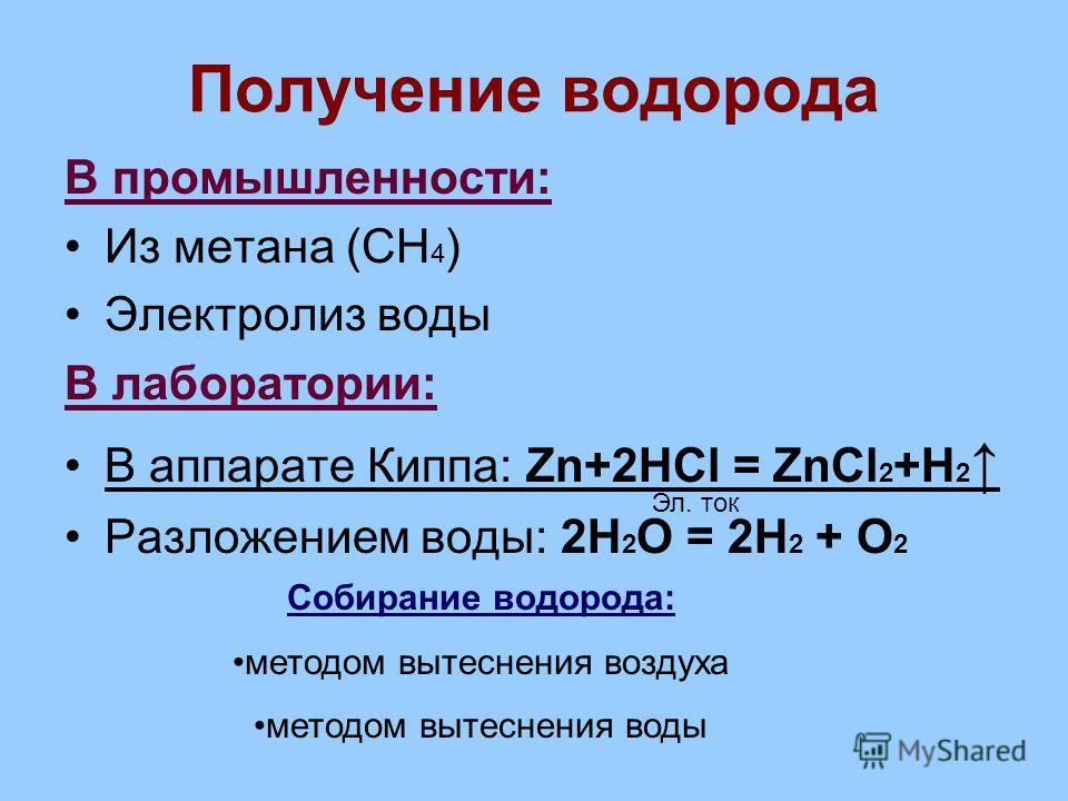Получение водорода В промышленности: Из метана (СН 4 ) Электролиз воды В лаборатории: В аппарате Киппа: Zn+2HCl = ZnCl 2 +H 2 В аппарате Киппа: Zn+2HCl = ZnCl 2 +H 2 Разложением воды: 2Н 2 О = 2Н 2 + О 2 Эл. ток Собирание водорода: методом вытеснения