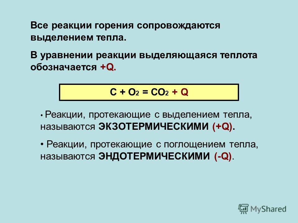 Все реакции горения сопровождаются выделением тепла. В уравнении реакции выделяющаяся теплота обозначается +Q. С + О 2 = СО 2 + Q Реакции, протекающие с выделением тепла, называются ЭКЗОТЕРМИЧЕСКИМИ (+Q). Реакции, протекающие с поглощением тепла, наз