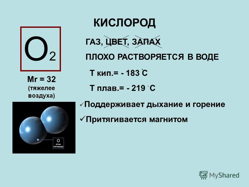 КИСЛОРОД О2О2 ГАЗ, ЦВЕТ, ЗАПАХ ПЛОХО РАСТВОРЯЕТСЯ В ВОДЕ Т кип.= - 183 ْС Т плав.= - 219 ْ С Мr = 32 (тяжелее воздуха) Поддерживает дыхание и горение Притягивается магнитом
