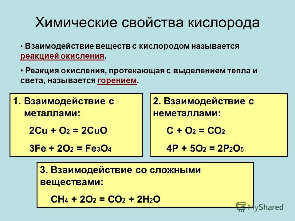 Химические свойства кислорода Взаимодействие веществ с кислородом называется реакцией окисления. Реакция окисления, протекающая с выделением тепла и света, называется горением. 1.Взаимодействие с металлами: 2Cu + O 2 = 2CuO 3Fe + 2O 2 = Fe 3 O 4 2. В
