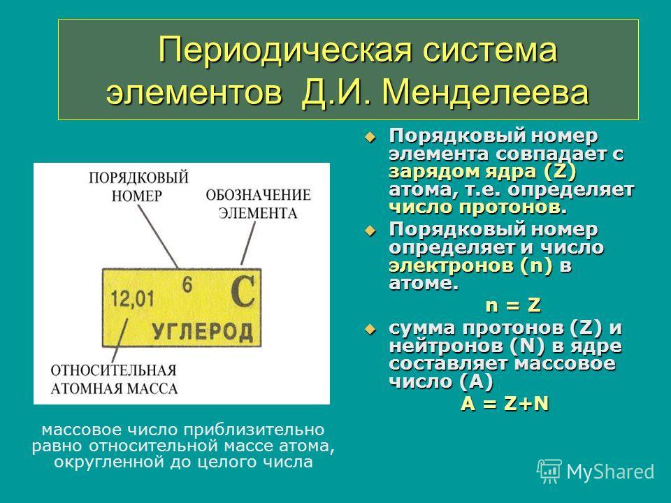 Порядковый номер элемента совпадает с зарядом ядра (Z) атома, т.е. определяет число протонов. Порядковый номер элемента совпадает с зарядом ядра (Z) атома, т.е. определяет число протонов. Порядковый номер определяет и число электронов (n) в атоме. По