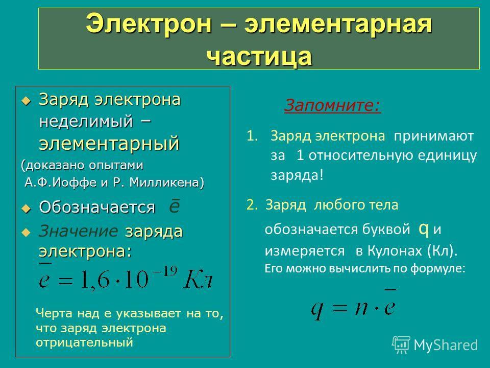 Заряд электрона неделимый – элементарный Заряд электрона неделимый – элементарный (доказано опытами А.Ф.Иоффе и Р. Милликена) А.Ф.Иоффе и Р. Милликена) Обозначается Обозначается ē заряда электрона: Значение заряда электрона: Электрон – элементарная ч