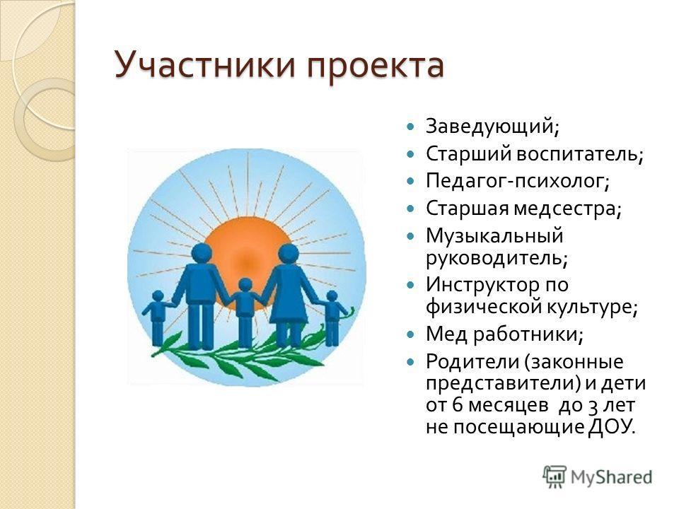 Участники проекта Заведующий ; Старший воспитатель ; Педагог - психолог ; Старшая медсестра ; Музыкальный руководитель ; Инструктор по физической культуре ; Мед работники ; Родители ( законные представители ) и дети от 6 месяцев до 3 лет не посещающи