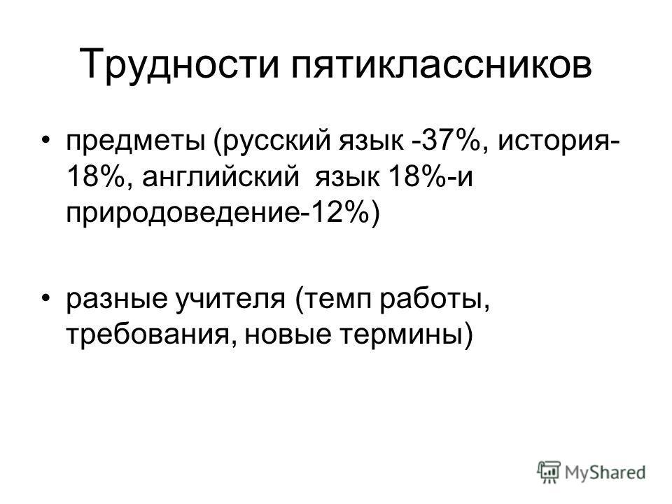 Трудности пятиклассников предметы (русский язык -37%, история- 18%, английский язык 18%-и природоведение-12%) разные учителя (темп работы, требования, новые термины)