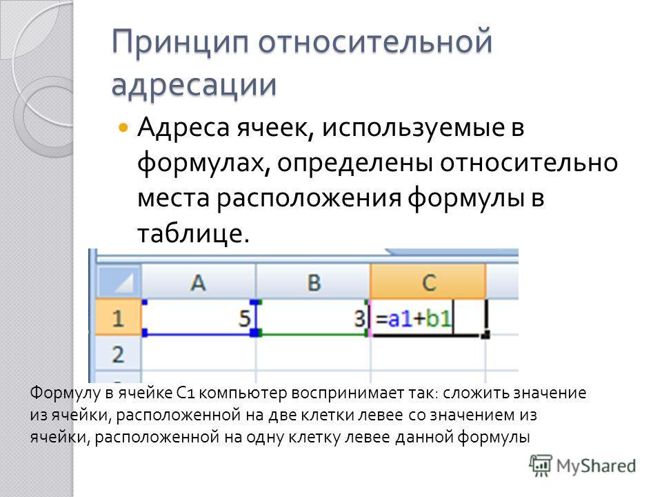 Принцип относительной адресации Адреса ячеек, используемые в формулах, определены относительно места расположения формулы в таблице. Формулу в ячейке С1 компьютер воспринимает так: сложить значение из ячейки, расположенной на две клетки левее со знач