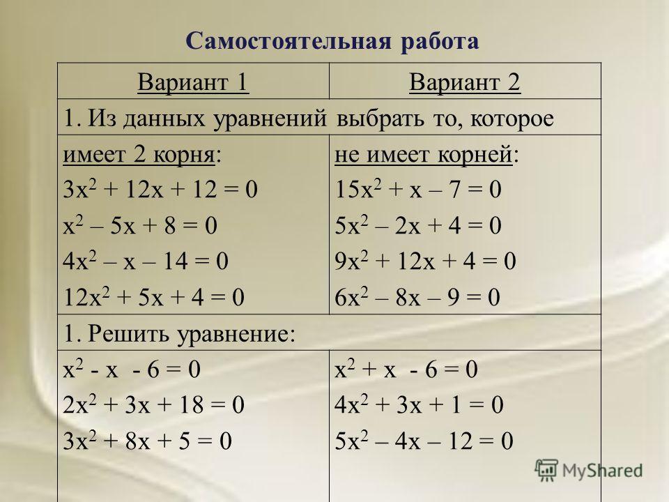 Самостоятельная работа Вариант 1Вариант 2 1.Из данных уравнений выбрать то, которое имеет 2 корня: 3х 2 + 12х + 12 = 0 х 2 – 5х + 8 = 0 4х 2 – х – 14 = 0 12х 2 + 5х + 4 = 0 не имеет корней: 15х 2 + х – 7 = 0 5х 2 – 2х + 4 = 0 9х 2 + 12х + 4 = 0 6х 2