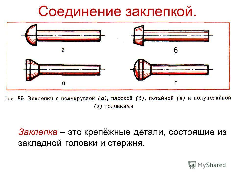 Соединение заклепкой. Заклепка – это крепёжные детали, состоящие из закладной головки и стержня.