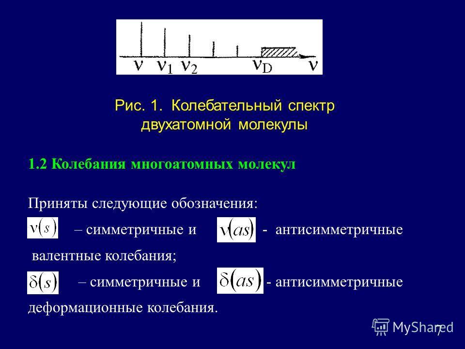 7 Рис. 1. Колебательный спектр двухатомной молекулы 1.2 Колебания многоатомных молекул Приняты следующие обозначения: – симметричные и - антисимметричные валентные колебания; – симметричные и - антисимметричные деформационные колебания.