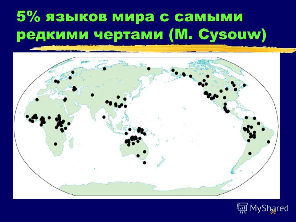 36 5% языков мира с самыми редкими чертами (M. Cysouw)