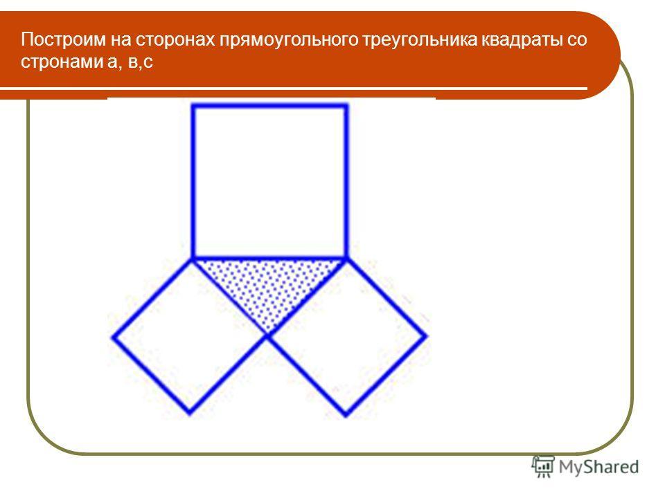 Построим на сторонах прямоугольного треугольника квадраты со стронами а, в,с