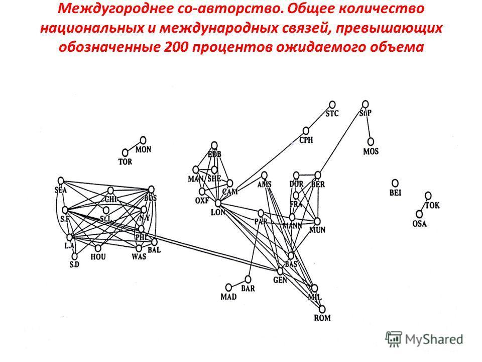 Междугороднее co-авторство. Общее количество национальных и международных связей, превышающих обозначенные 200 процентов ожидаемого объема