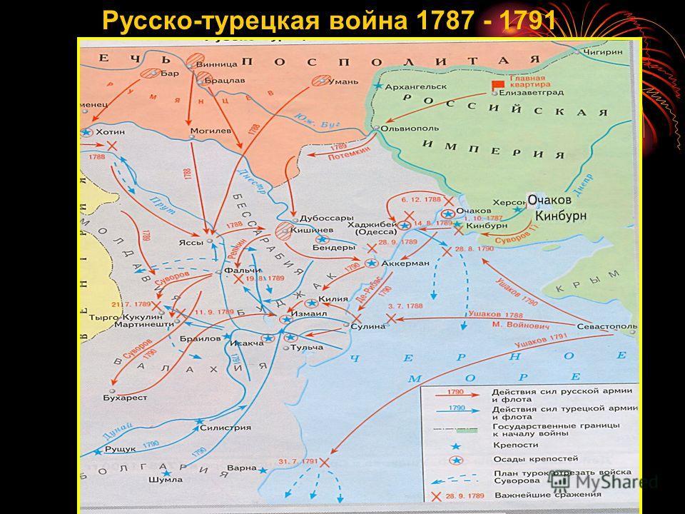 Русско-турецкая война 1787 - 1791