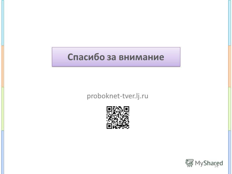 Спасибо за внимание proboknet-tver.lj.ru 34