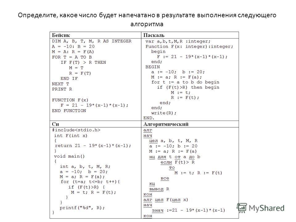 Определите, какое число будет напечатано в результате выполнения следующего алгоритма