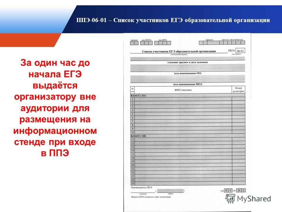 ППЭ-06-01 – Список участников ЕГЭ образовательной организации За один час до начала ЕГЭ выдаётся организатору вне аудитории для размещения на информационном стенде при входе в ППЭ