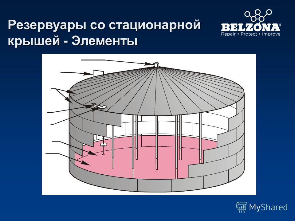 Резервуары со стационарной крышей - Элементы
