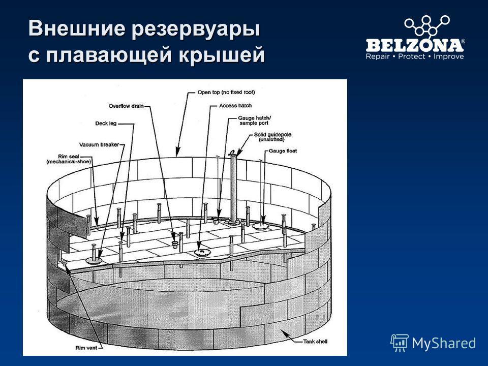 Внешние резервуары с плавающей крышей