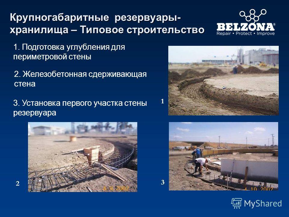 Крупногабаритные резервуары- хранилища – Типовое строительство 1. Подготовка углубления для периметровой стены 2. Железобетонная сдерживающая стена 3. Установка первого участка стены резервуара 2 3 1