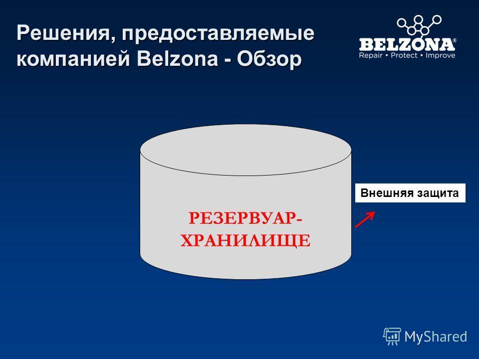 РЕЗЕРВУАР- ХРАНИЛИЩЕ Внешняя защита Решения, предоставляемые компанией Belzona - Обзор