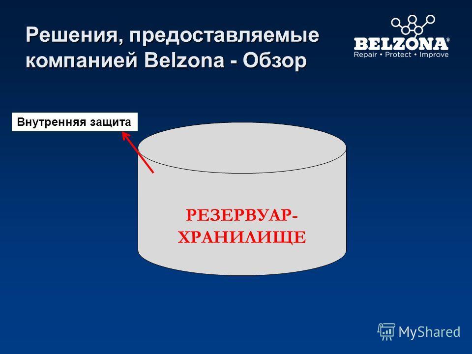 РЕЗЕРВУАР- ХРАНИЛИЩЕ Внутренняя защита Решения, предоставляемые компанией Belzona - Обзор