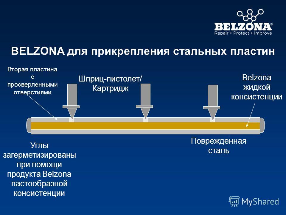 BELZONA для прикрепления стальных пластин Поврежденная сталь Вторая пластина с просверленными отверстиями Углы загерметизированы при помощи продукта Belzona пастообразной консистенции Belzona жидкой консистенции Шприц-пистолет/ Картридж
