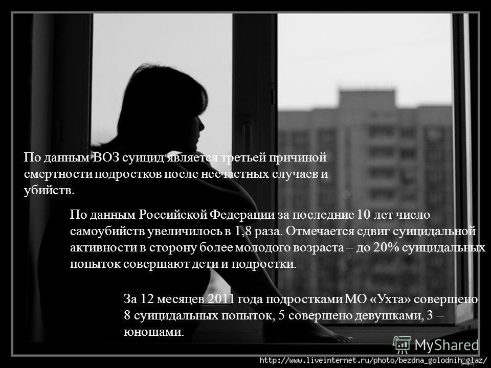 По данным ВОЗ суицид является третьей причиной смертности подростков после несчастных случаев и убийств. По данным Российской Федерации за последние 10 лет число самоубийств увеличилось в 1,8 раза. Отмечается сдвиг суицидальной активности в сторону б