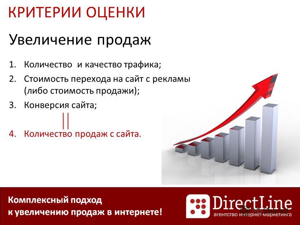 КРИТЕРИИ ОЦЕНКИ Увеличение продаж 1.Количество и качество трафика; 2.Стоимость перехода на сайт с рекламы (либо стоимость продажи); 3.Конверсия сайта; 4.Количество продаж с сайта.
