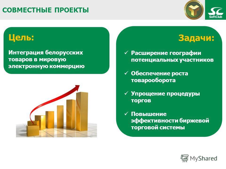 СОВМЕСТНЫЕ ПРОЕКТЫ Задачи: Расширение географии потенциальных участников Обеспечение роста товарооборота Упрощение процедуры торгов Повышение эффективности биржевой торговой системы Цель: Интеграция белорусских товаров в мировую электронную коммерцию