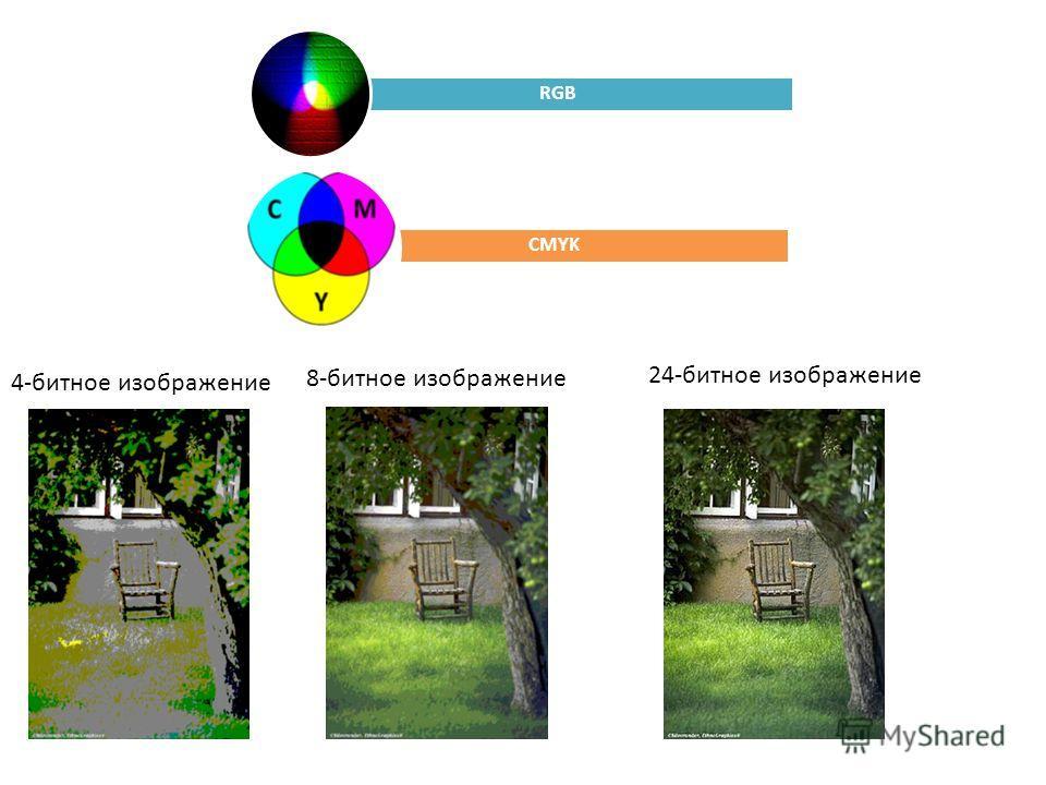 RGB CMYK 4-битное изображение 24-битное изображение 8-битное изображение