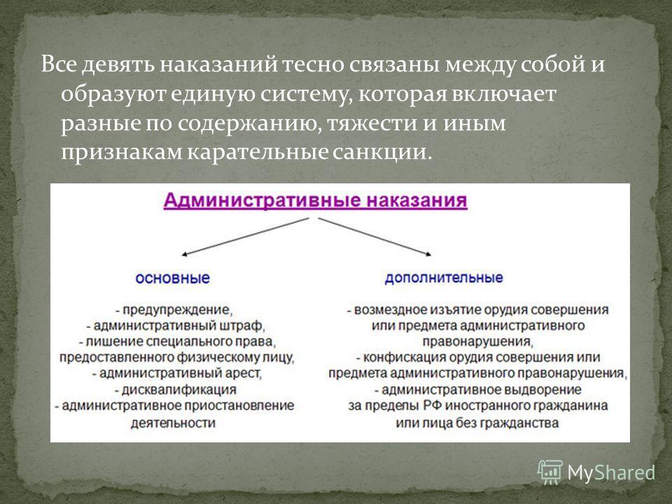 Все девять наказаний тесно связаны между собой и образуют единую систему, которая включает разные по содержанию, тяжести и иным признакам карательные санкции.