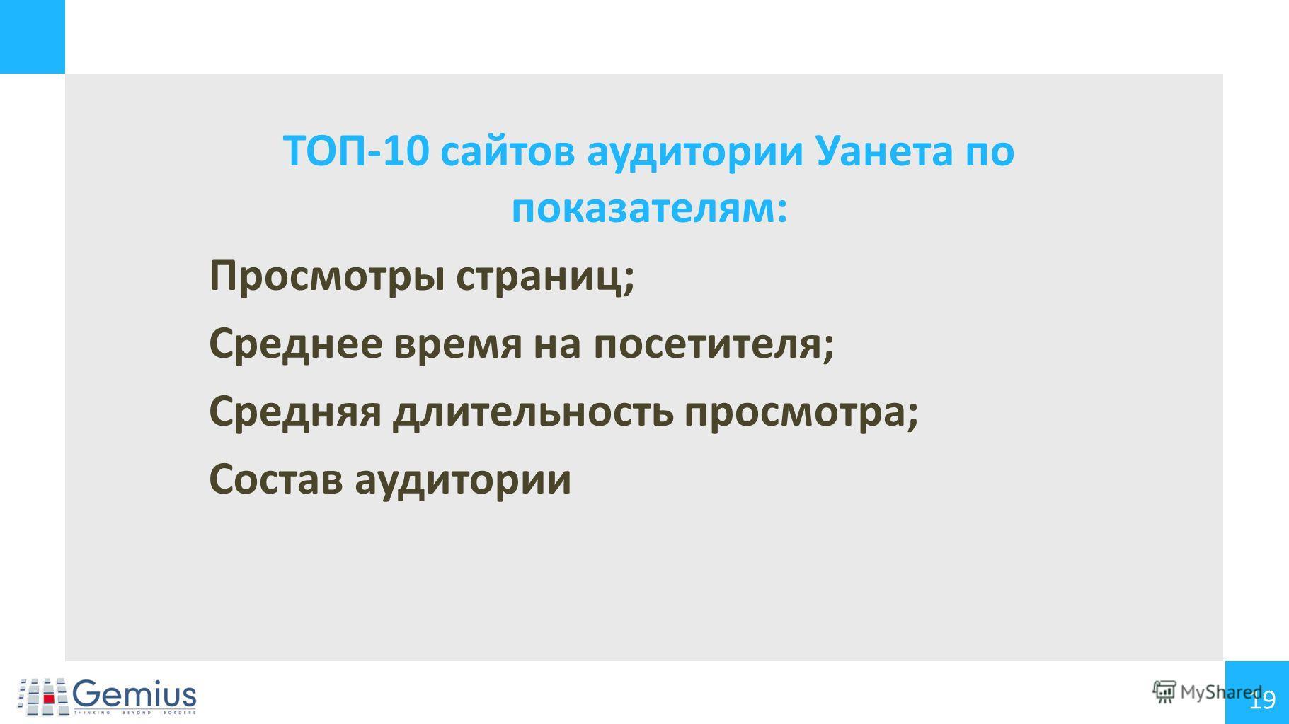 19 ТОП-10 сайтов аудитории Уанета по показателям: Просмотры страниц; Среднее время на посетителя; Средняя длительность просмотра; Состав аудитории