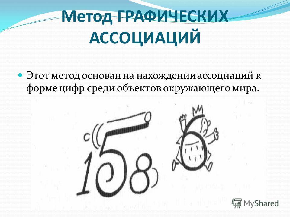 Метод ГРАФИЧЕСКИХ АССОЦИАЦИЙ Этот метод основан на нахождении ассоциаций к форме цифр среди объектов окружающего мира.