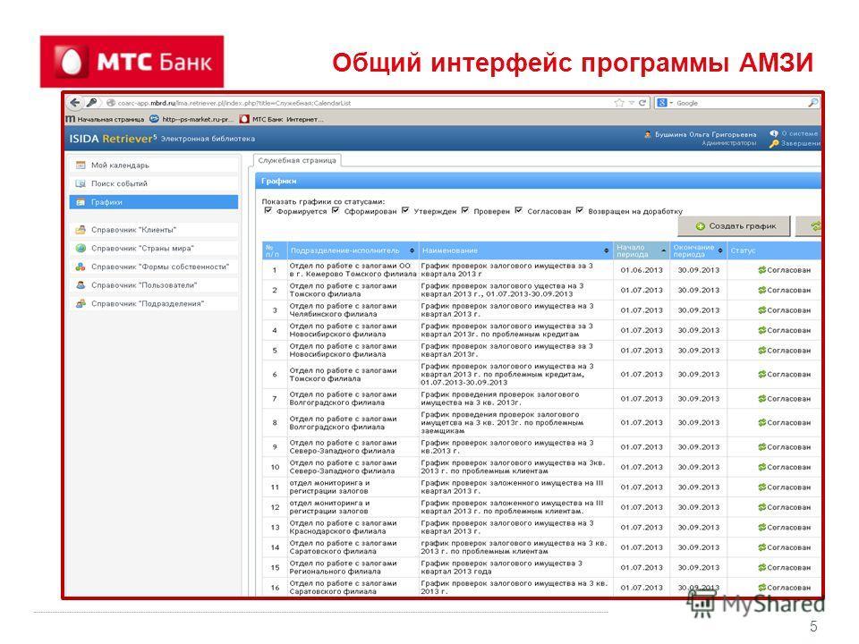 Общий интерфейс программы АМЗИ 5
