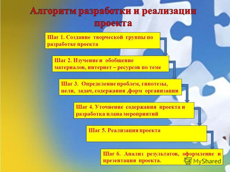 Шаг 1. Создание творческой группы по разработке проекта Шаг 2. Изучение и обобщение материалов, интернет – ресурсов по теме Шаг 3. Определение проблем, гипотезы, цели, задач, содержания,форм организации Шаг 4. Уточнение содержания проекта и разработк