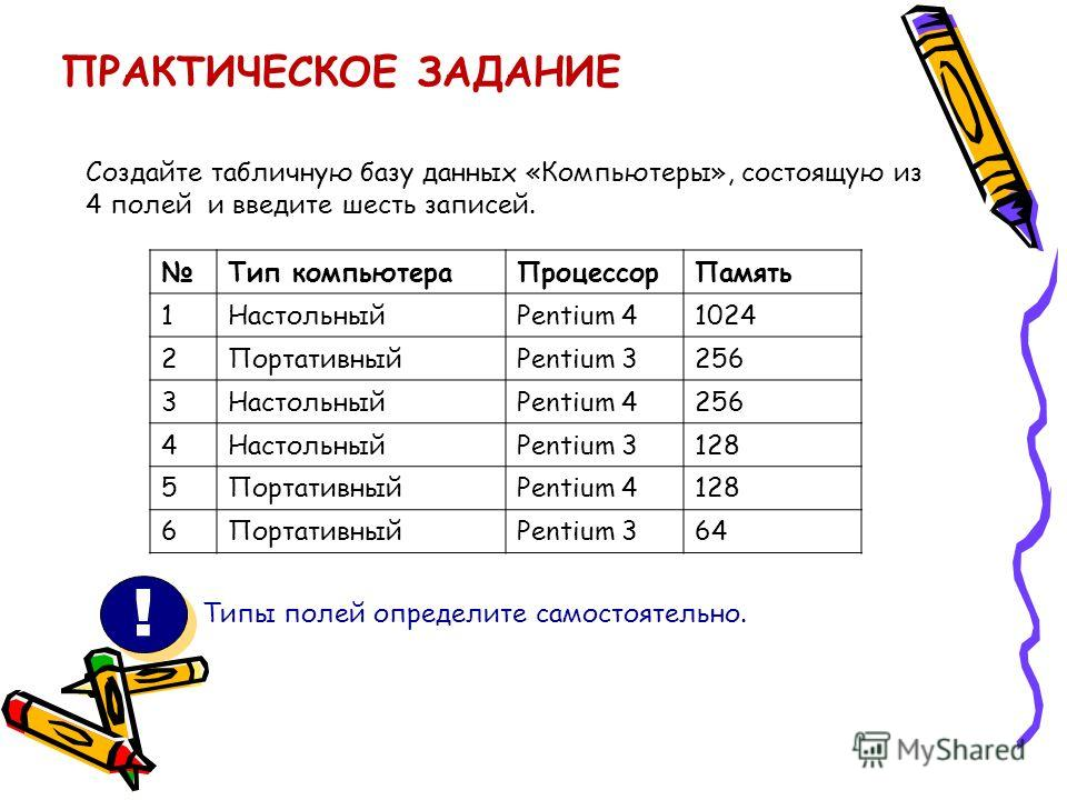 ПРАКТИЧЕСКОЕ ЗАДАНИЕ Создайте табличную базу данных «Компьютеры», состоящую из 4 полей и введите шесть записей. Тип компьютераПроцессорПамять 1НастольныйPentium 41024 2ПортативныйPentium 3256 3НастольныйPentium 4256 4НастольныйPentium 3128 5Портативн
