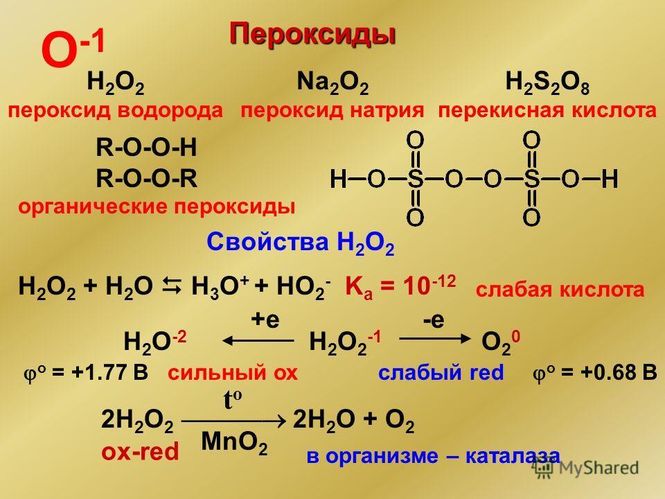 Пероксиды O -1 H 2 O 2 пероксид водорода Na 2 O 2 пероксид натрия H 2 S 2 O 8 перекисная кислота R-O-O-H R-O-O-R органические пероксиды слабая кислота H 2 O 2 + H 2 O H 3 O + + HO 2 - K a = 10 -12 H 2 O -2 H 2 O 2 -1 O 2 0 +e-e сильный охcлабый red o