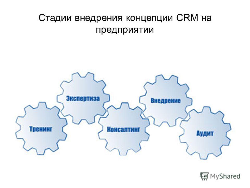 Стадии внедрения концепции CRM на предприятии