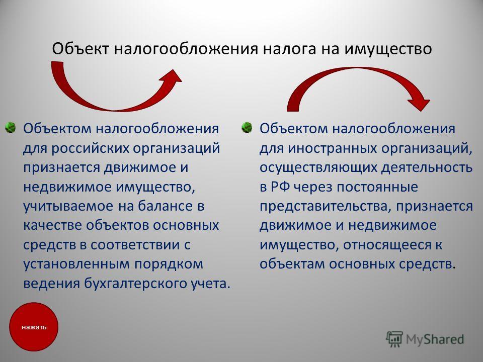 Объект налогообложения налога на имущество Объектом налогообложения для российских организаций признается движимое и недвижимое имущество, учитываемое на балансе в качестве объектов основных средств в соответствии с установленным порядком ведения бух